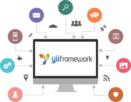 Hire Yii2 Developers, Yii2 Web App Development Company in India
